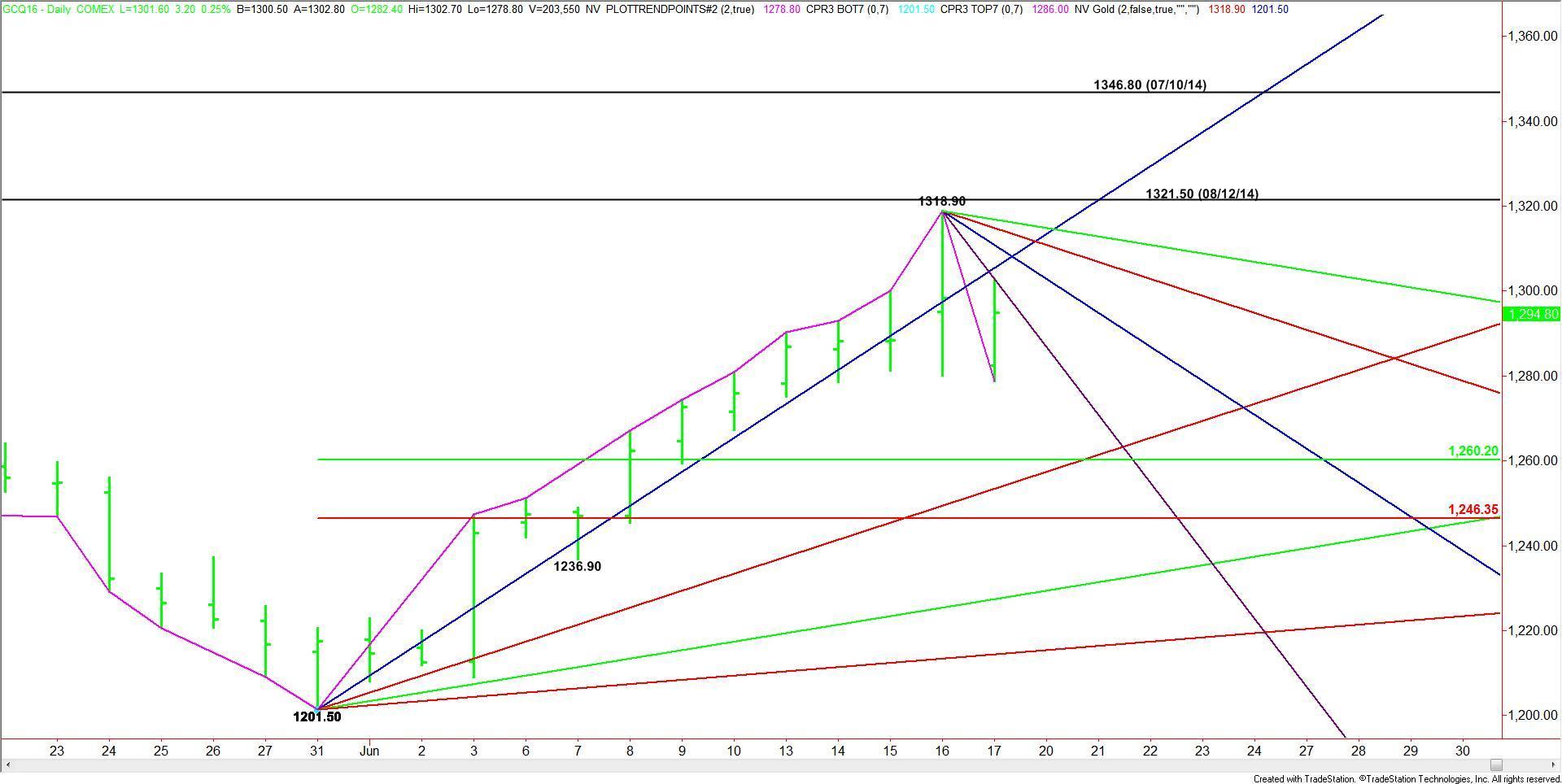 Bảng giá vàng 9h sáng 19/8: Thị trường tiếp tục đi ngang