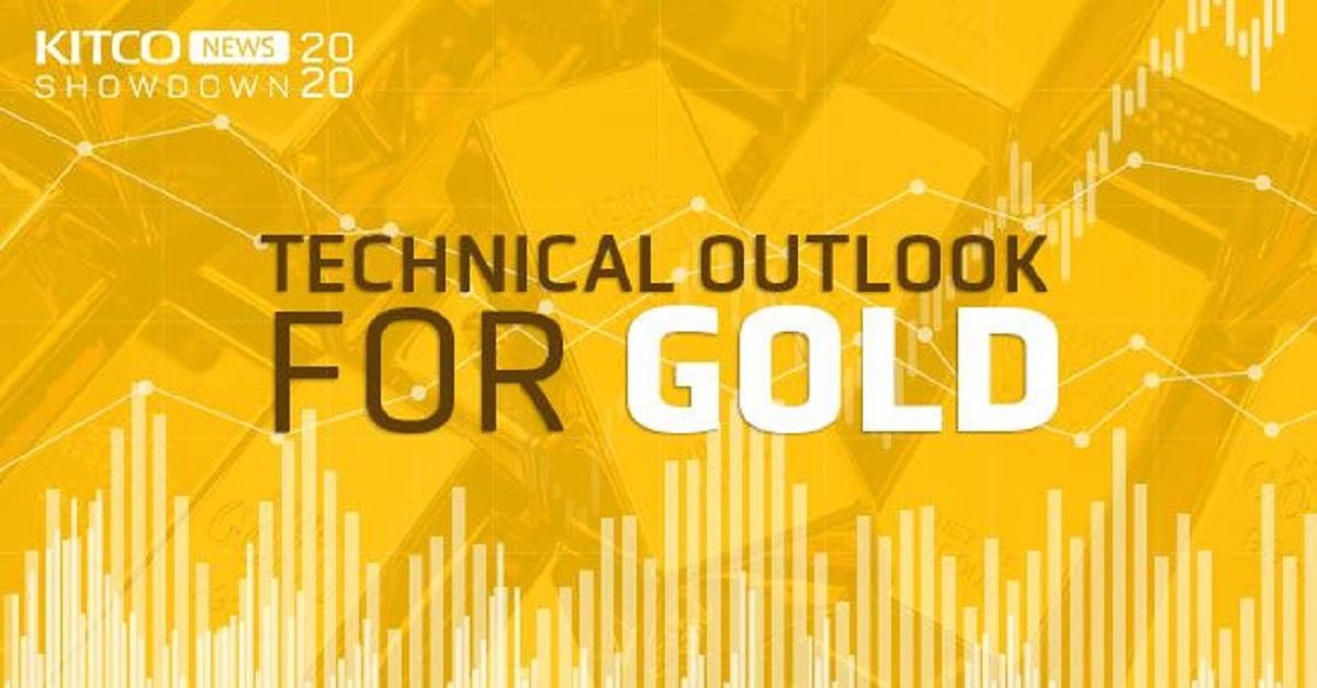 Chiến lược giao dịch vàng của một số tổ chức ngày 3/6 (cập nhật)