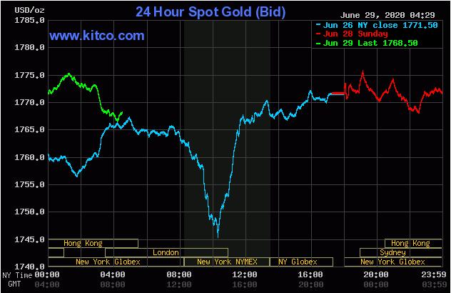 TT vàng 29/6: Đầu tuần rực sáng, vàng hút mạnh dòng vốn đầu tư