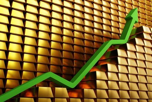 PTKT giá vàng: Đà tăng của (XAU/USD) không có gì ngăn cản được, mở rộng đỉnh lịch sử lên $2040