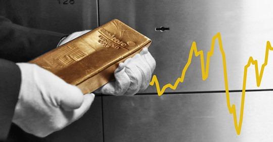 PTKT vàng sáng 16/9: (XAU/USD) 'thủy chung' với đường xu hướng tăng