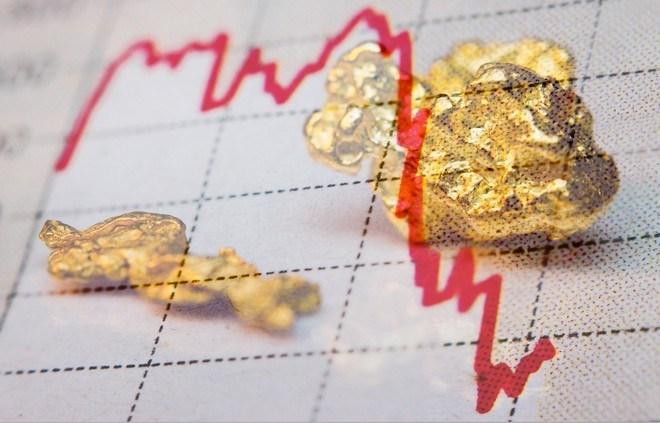 TT vàng 22/09: Lại thủng mốc $1900 lần nữa, tiềm ẩn nhiều rủi ro khó lường