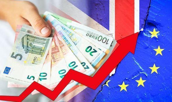 TT ngoại hối 28/9: Bảng Anh tăng khủng 1,3% trước đàm phán Brexit, NĐT chốt lời làm USD sụt mạnh