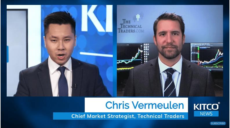 Chris Vermeulen: Giá vàng tiếp theo sẽ tăng vọt lên $2400 hay giảm xuống $1600?