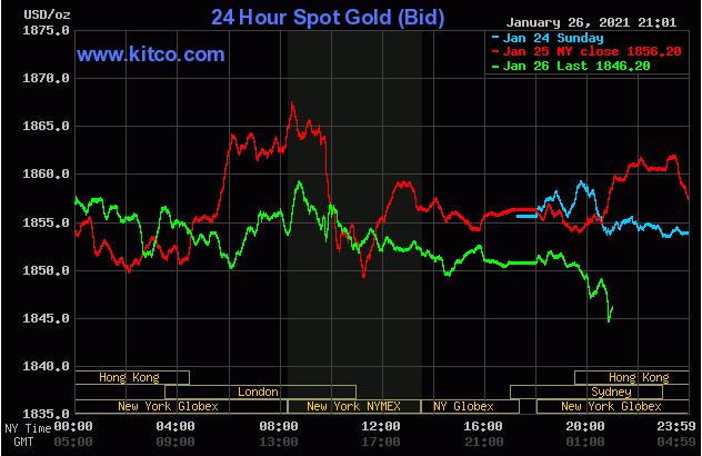 Giá vàng giảm nhẹ chờ quyết định chính sách của Fed