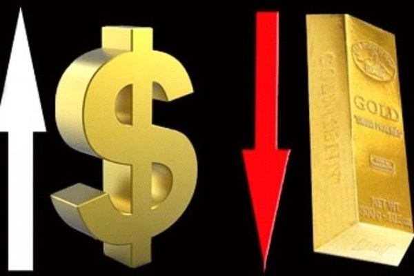 Không mang lại lãi suất, vàng thủng đáy 9 tháng do USD và lợi suất đều tăng