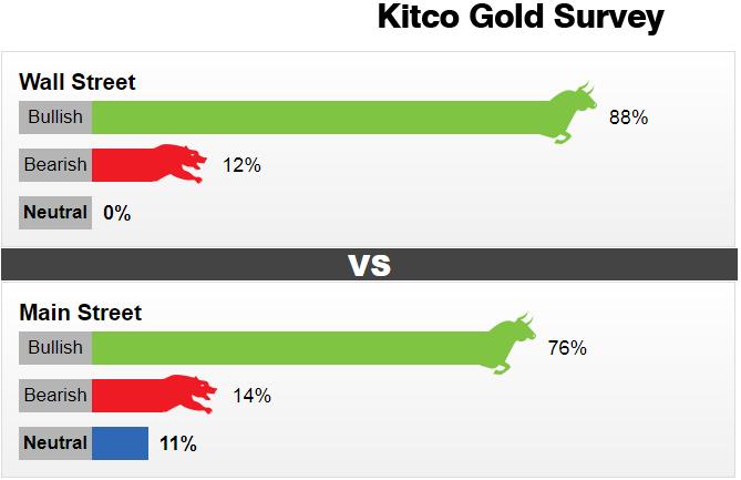 Dự báo tuần sau 10-14/5: Dù vượt được kháng cự tâm lí 1800$, NFP xấu nhưng vàng sẽ gặp khó tại kháng cự mạnh 1850$